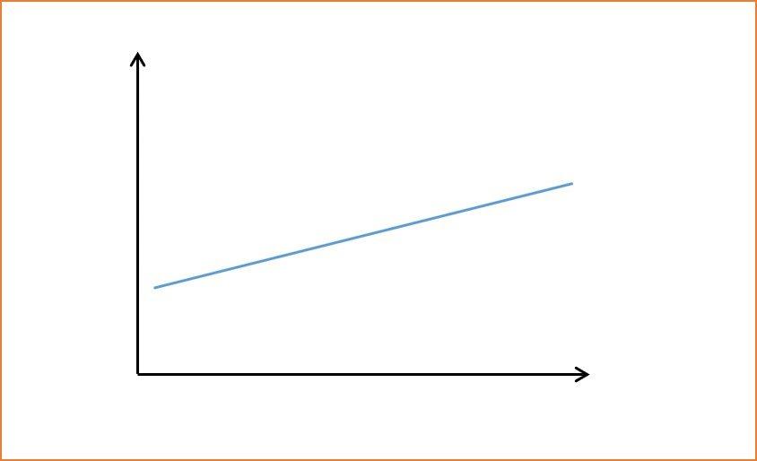 Secular_Graph